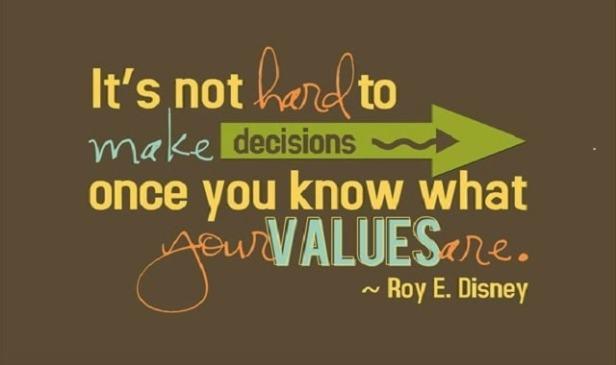 Values-min